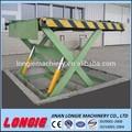 LISJG2.0-1.0 Scissor lift, scissor lift table in ground