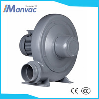 0.4kw to 3.5kw 200 degree heat resistant furnace high pressure axial flow fans