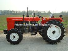 tractor price list