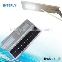Solar powered emergency light heat lamp online wholesale shop