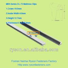 Mattress machine metal strip nail CL-73