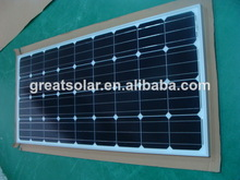 100w mono solar panel with Cheap Price and High Quality!Full Certified for Commercial and Residential Use!