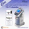 new technology ce rollers Wash eyeline tattoo serum