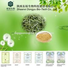 pure green tea extract EGCE weight loss caffeine