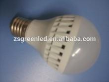 zhongshan innovative Plastic led spot bulb for import