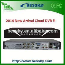 960H/HDMI/Economical security dvr recorders