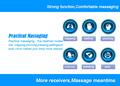 Auto de pesaje de la máquina electro terapia de masaje terapia física electrónica