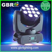 LED Moving head light sample info