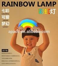 Kids night light glovion bedroom led mini night light small night light