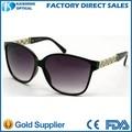 Replica gafas de sol en china