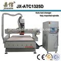 atc cnc router máquinas utilizadas na fabricação de móveis