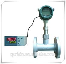 PVDF material flow meter sensor 4-20ma