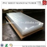 methacrylate sheet