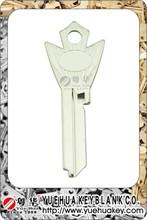 Steel key chain for door