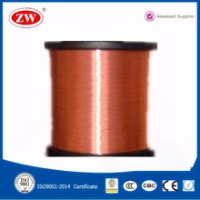 Copper-clad steel wire, formed through electroplating and coating method