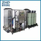 ZHP-1000 kent ro