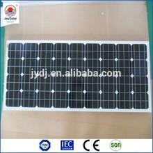 best price per watt solar panels in india