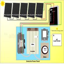 ¿ Dónde puedo comprar 4000 W solar en casa la generación de electricidad del sistema