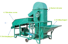 2014 Most popular automatic feeding sunflower seed cleaning equipment