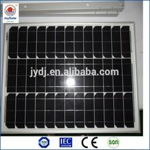 pv solar panel modules price