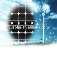 Price per watt solar panels 90w low price mini solar panel
