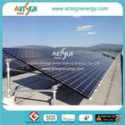 Solar Panel, Sistemas De Montaje PARA Modulos Solares: Instalacion En Suelo