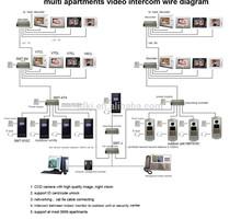 video door entry intercom system for apartment building