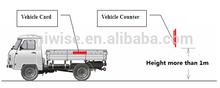 Haute qualité numérique sans fil camion contre