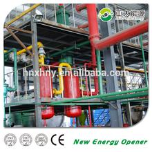 pyrolysis process waste in Henan factory