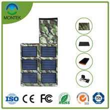 Antique classical pv solar panel price 75w