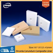 zirconia ceramic liner used in grinding and dispersing