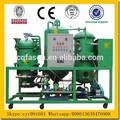 de patentes de china continua de pirólisis de aceite diesel para la máquina de refinación