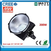 New 200W LED Industrial Lighting to Replace 400W MH Lamps
