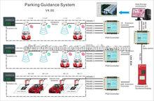 smart car parking guidance system for parking lot