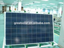 Price Per Watt! Poly Solar PV Panel 250w, Solar PV Module! Hot Sale in India, Russia, Australia!