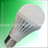 Low Price LED lighting Dimmable LED Bulb with high cost efficiency