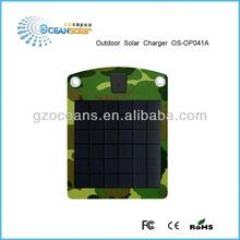 mini solar panel for small solar kits portable solar panel for direct sale solar panel whole sale