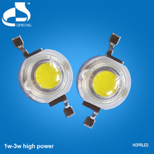 Hot new products 1156 3w high power led auto light