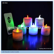 fantastic led bulbs india candle light