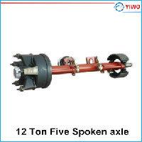 mechanic brake SpareFoot Storage sample