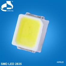 LED Manufacturer 0.2w led specs