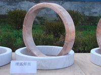 maufacture CO2 & SAW welding wires(skype: helenlee558)
