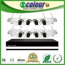 ip network home surveillance system