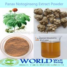 Factory Supply 100% Natural Radix Notoginseng Extract Powder Notoginsenoside Panax Notoginseng Root Extract Powder