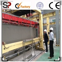 Ytong Technology Full Automatic Aerated Autoclaved Concrete Block Production Line Equipment