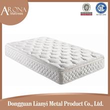 New product classic sleep well bonnell spring mattress/cheaper price inner bonnell spring mattress