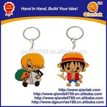 Cheap and Customized Acrylic Key Chain