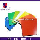 Alucoworld aluminium alloys composition