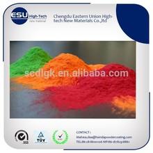 powder paint powder coating hydrophobic spray