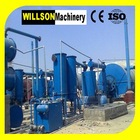 High oil yield Green waste/scrap tyre recycling system with CE ISO